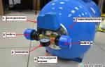 Как правильно настроить гидроаккумулятор для воды