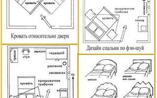 Как правильно ставить кровать по фен шуй